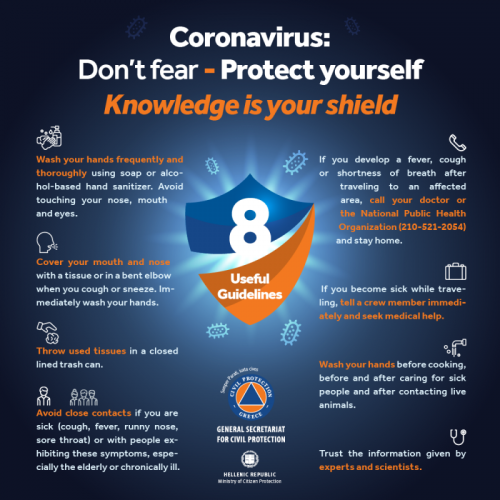 Protection guidelines against covid-19